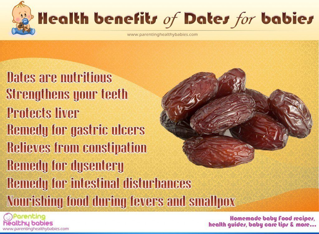 Dates for your baby