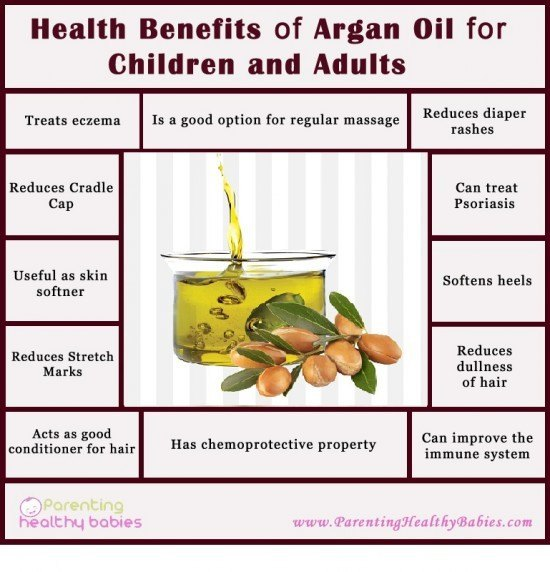 Health Benefits of Argan Oil for Children and Adults