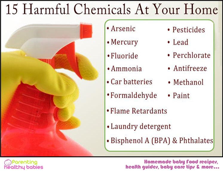 Dangerous chemicals at your home