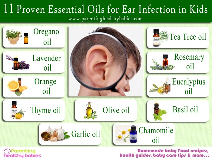 Ear Infection in kids