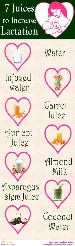 Juices to Increase Lactation