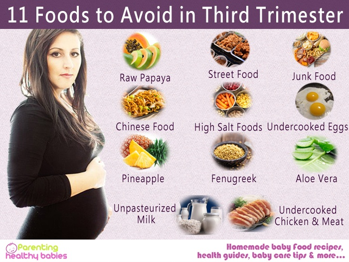 Foods to Avoid in Third Trimester