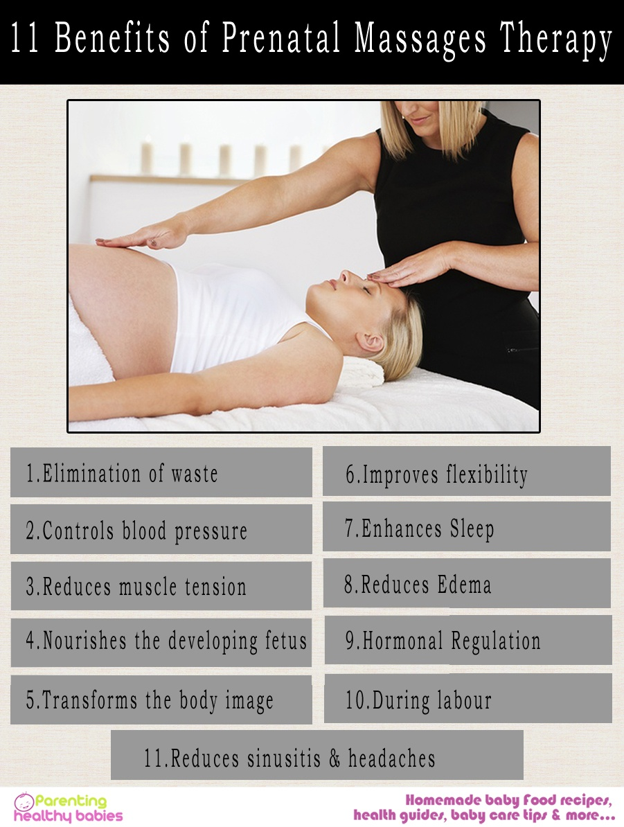 Prenatal Massages Therapy1