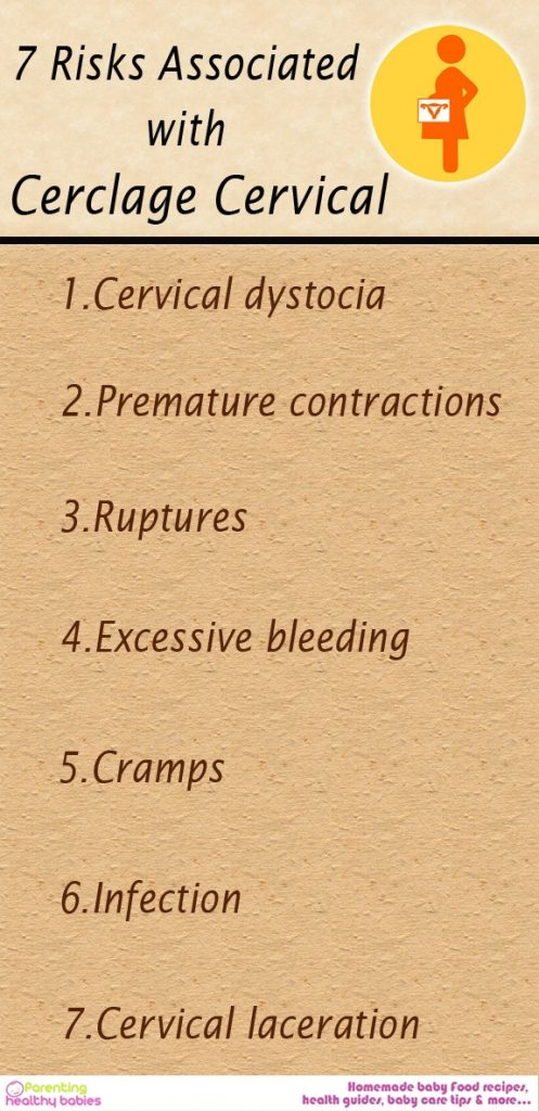 Cerclage Cervical