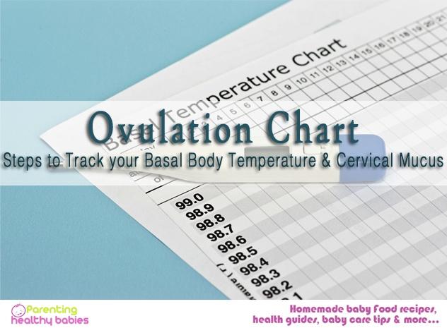 ovulation chart