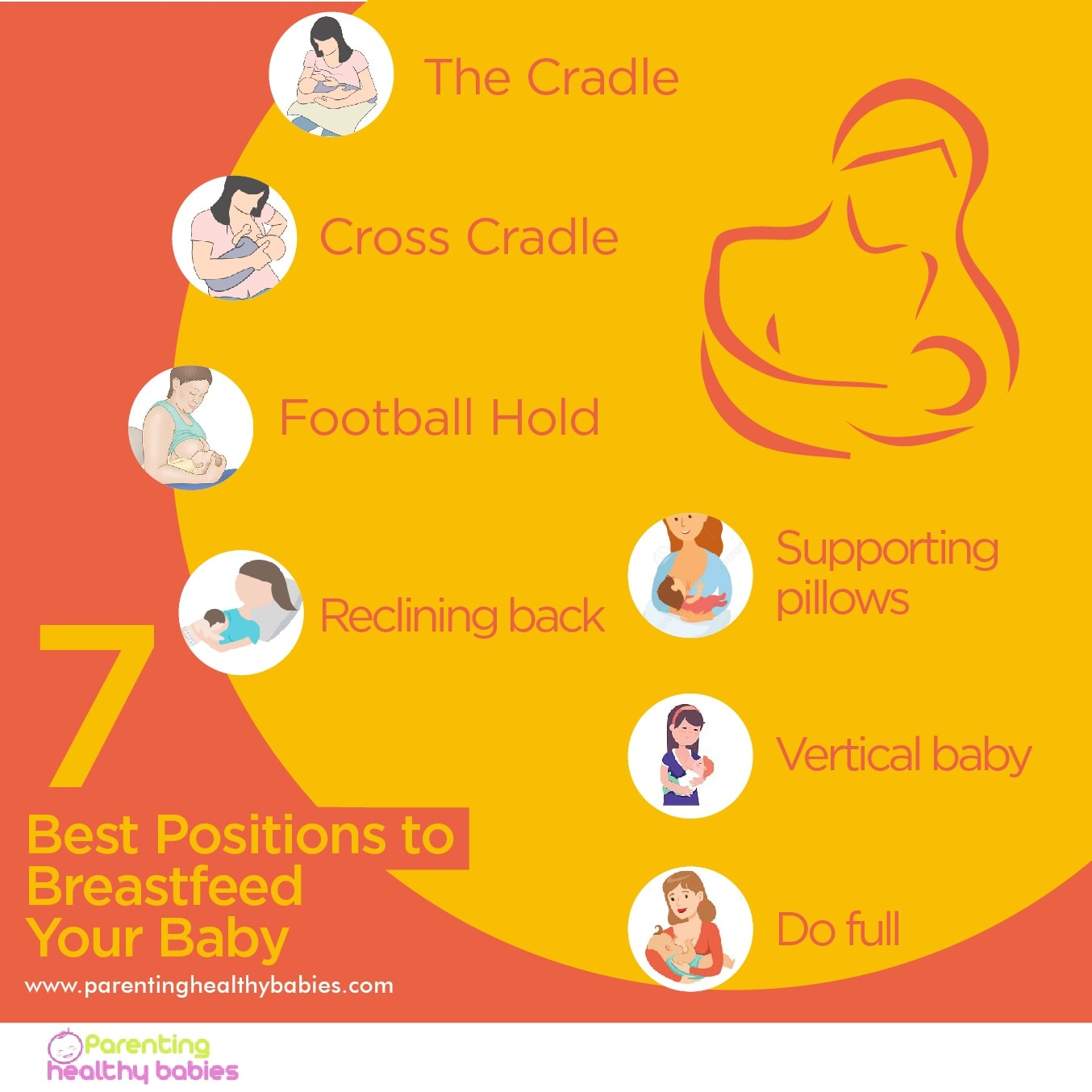 breastfeeding positions