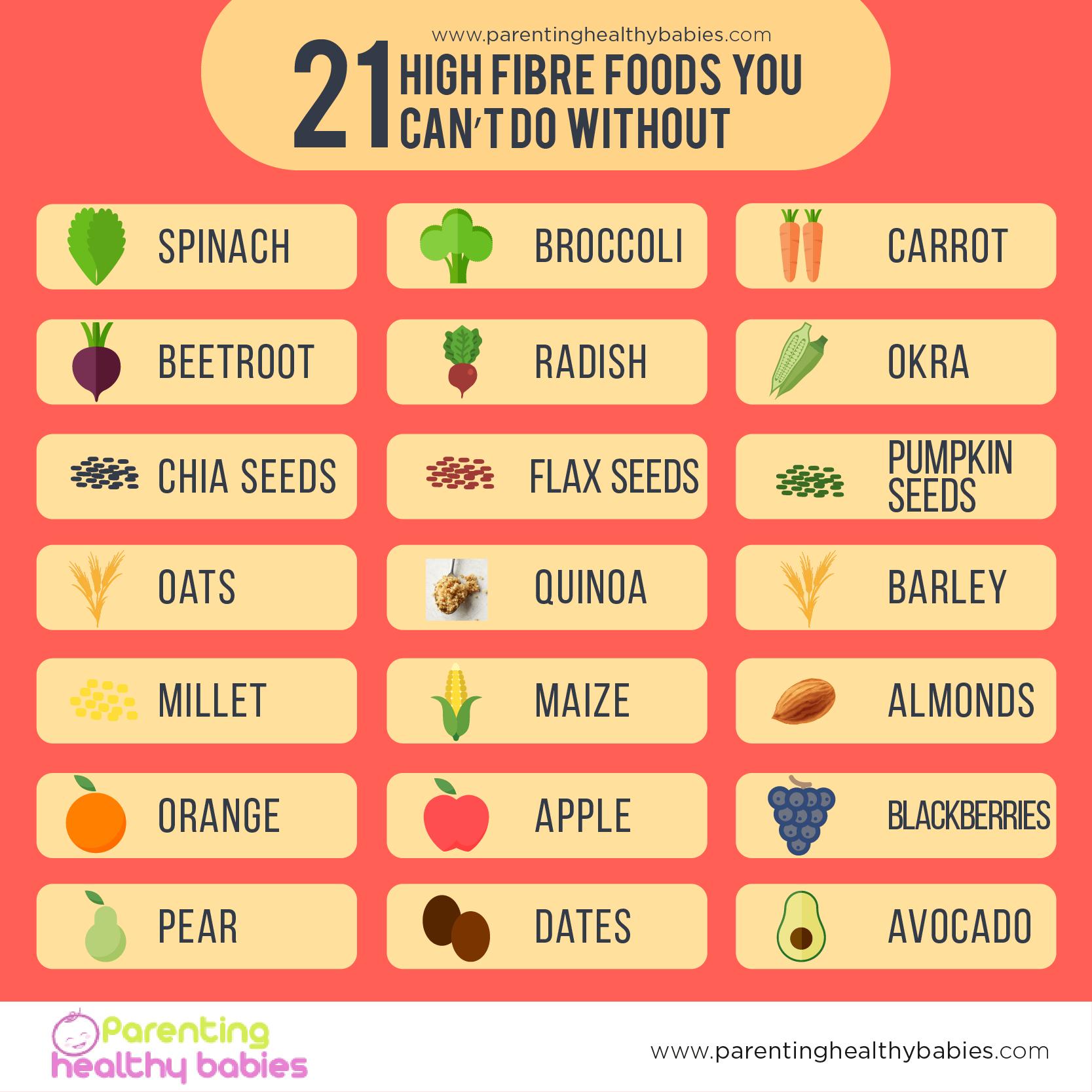 21 High Fibre Foods