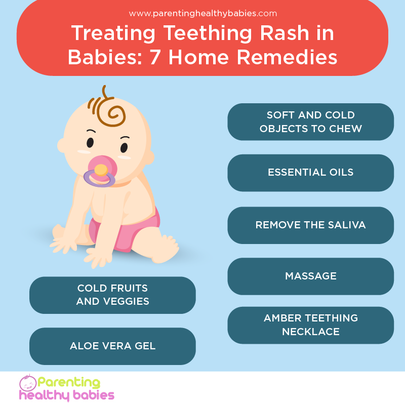 remedies for teething rash