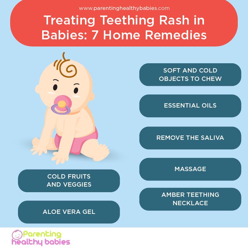 remedies for teething rash
