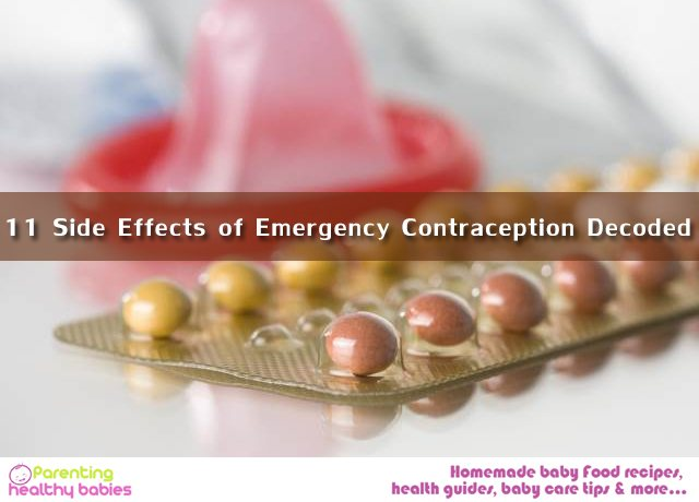 Contraception Decoded