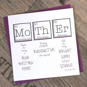 periodic table card