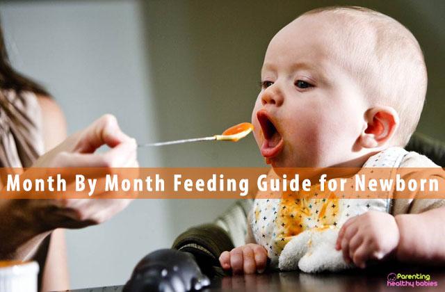 Month By Month Feeding Guide forNewborn