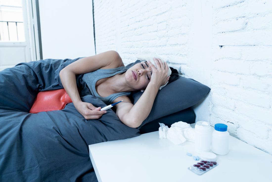 Postpartum Night Sweats